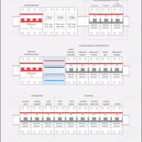 Схема трехфазного электрощита на дифавтоматах