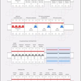 Схема трехфазного электрощита на 4-полюсных УЗО и двухполюсных автоматах