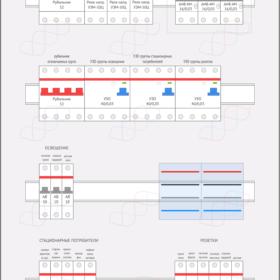 Схема трехфазного электрощита на 4-полюсных УЗО и однополюсных автоматах