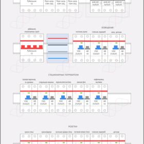 Схема трехфазного электрощита на однополюсных УЗО и автоматах