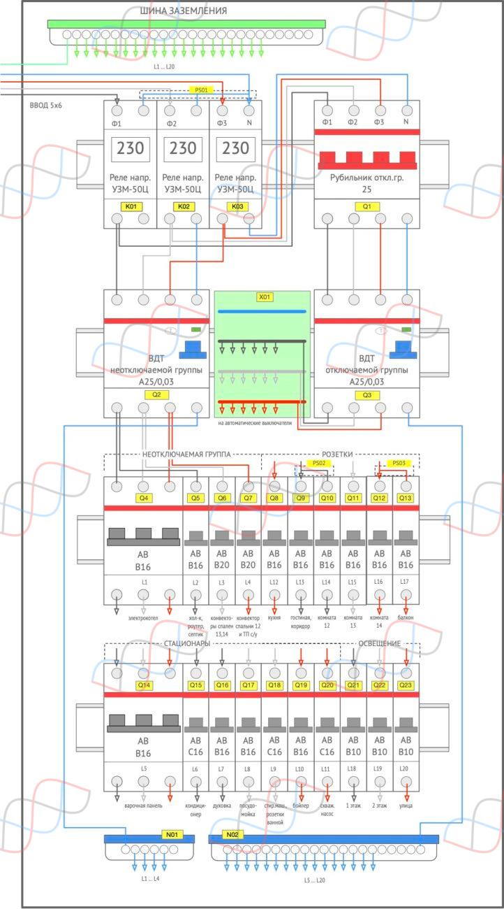 Проект трехфазного электрощита для дома